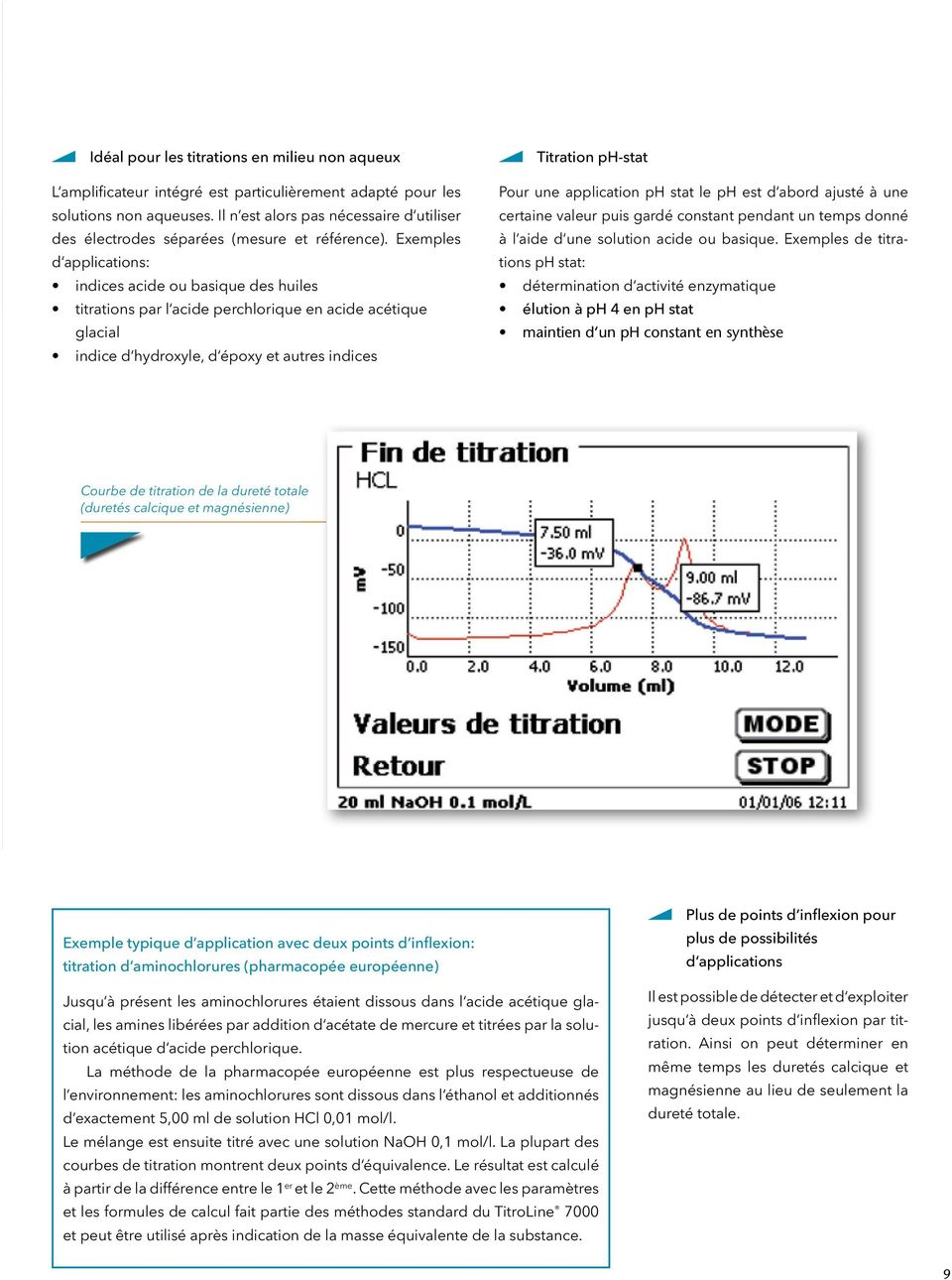 Exemples d applications: indices acide ou basique des huiles titrations par l acide perchlorique en acide acétique glacial indice d hydroxyle, d époxy et autres indices Titration ph-stat Pour une