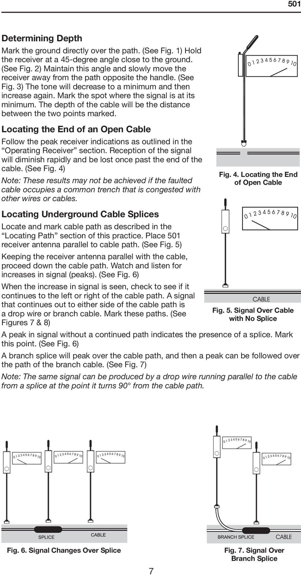 Locating the End of an Open Cable Follow the peak receiver indications as outlined in the Operating Receiver section.