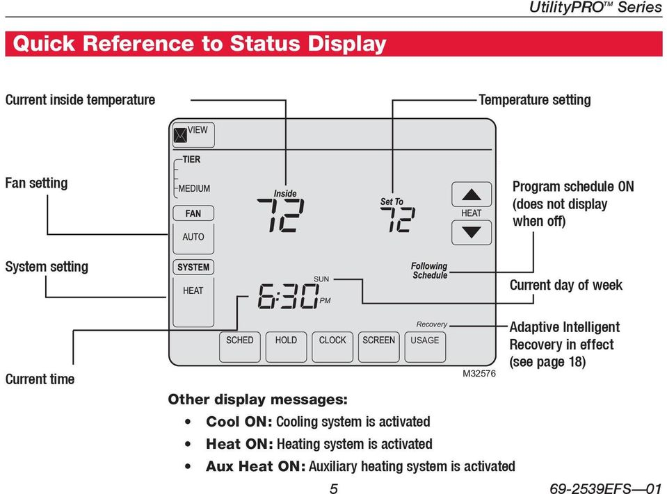 display messages: Recovery USAGE Cool ON: Cooling system is activated Heat ON: Heating system is activated M32576