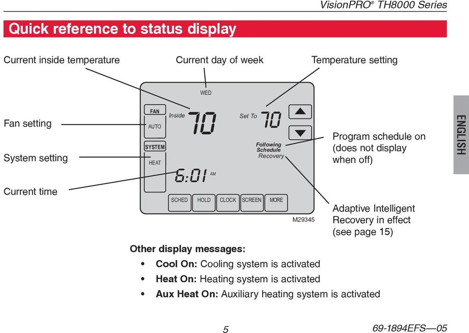 SCREEN MORE Other display messages: M29345 Cool On: Cooling system is activated Heat On: Heating system is activated Program schedule