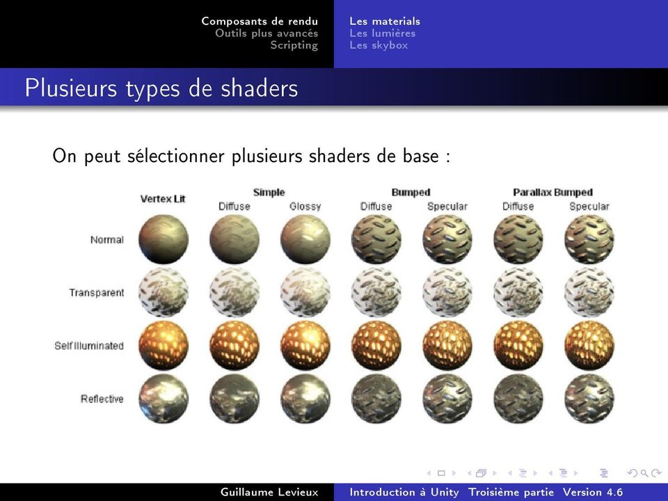 de shaders On peut