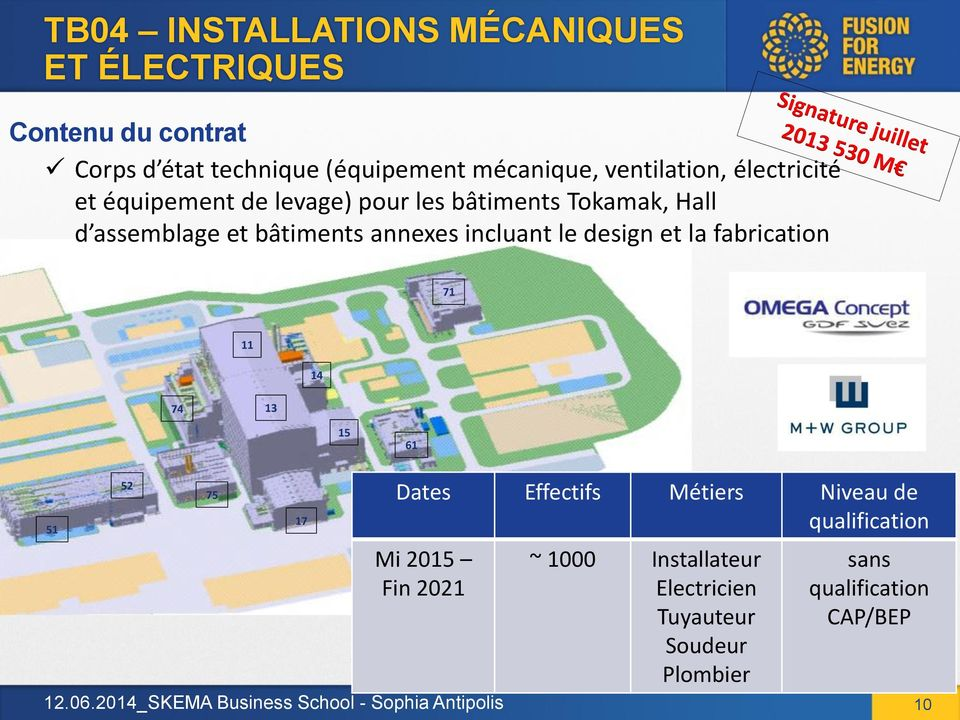 la fabrication 71 11 14 74 13 15 61 51 52 75 17 Dates Effectifs Métiers Niveau de qualification Mi 2015 Fin 2021 12.06.