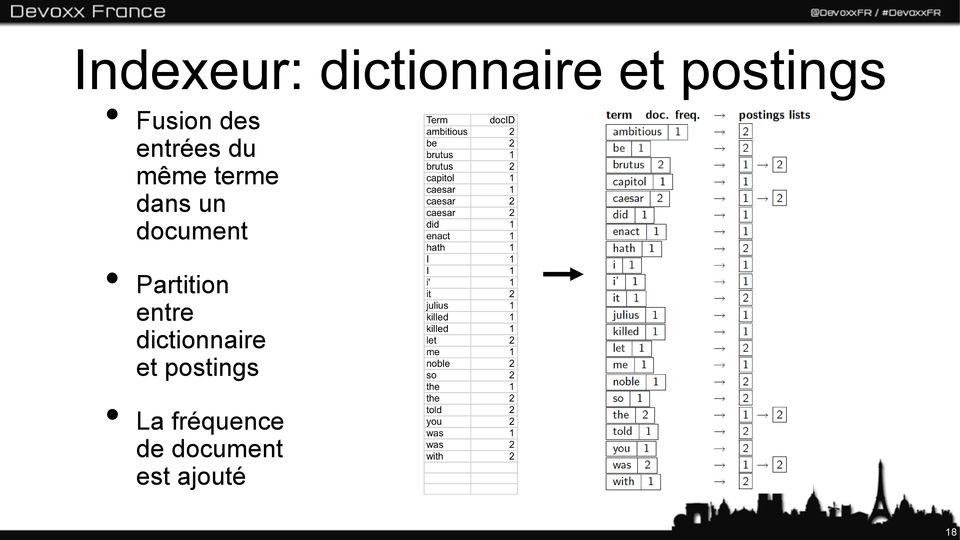 document Partition entre dictionnaire et