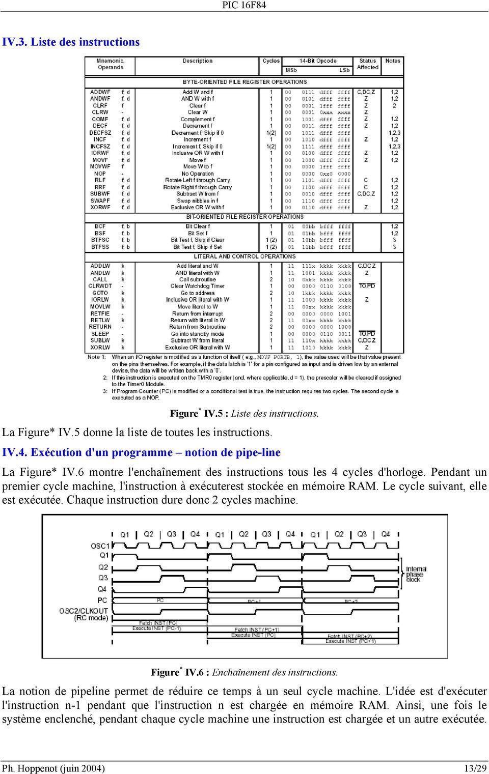 Chaque instruction dure donc 2 cycles machine. Figure * IV.6 : Enchaînement des instructions. La notion de pipeline permet de réduire ce temps à un seul cycle machine.