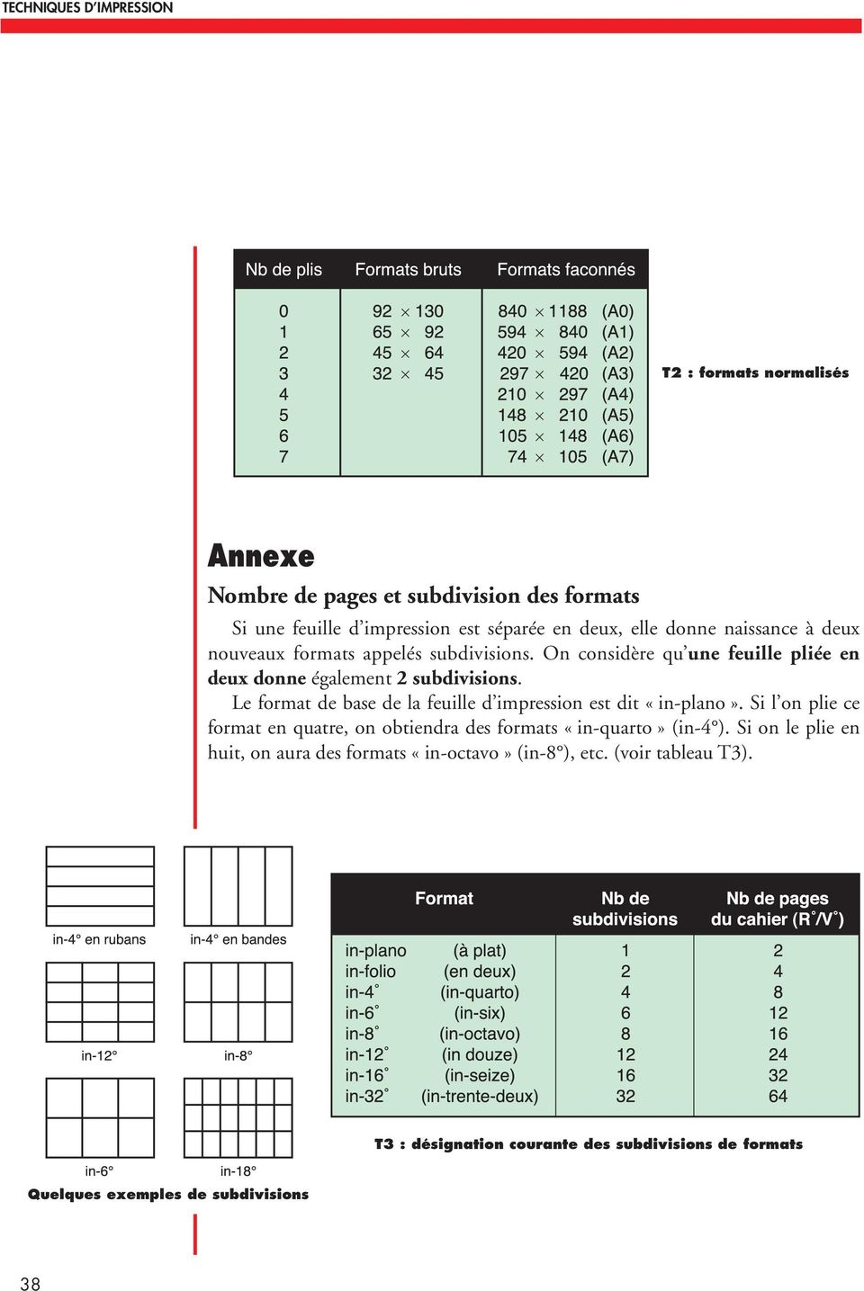 Le format de base de la feuille d impression est dit «in-plano». Si l on plie ce format en quatre, on obtiendra des formats «in-quarto» (in-4 ).