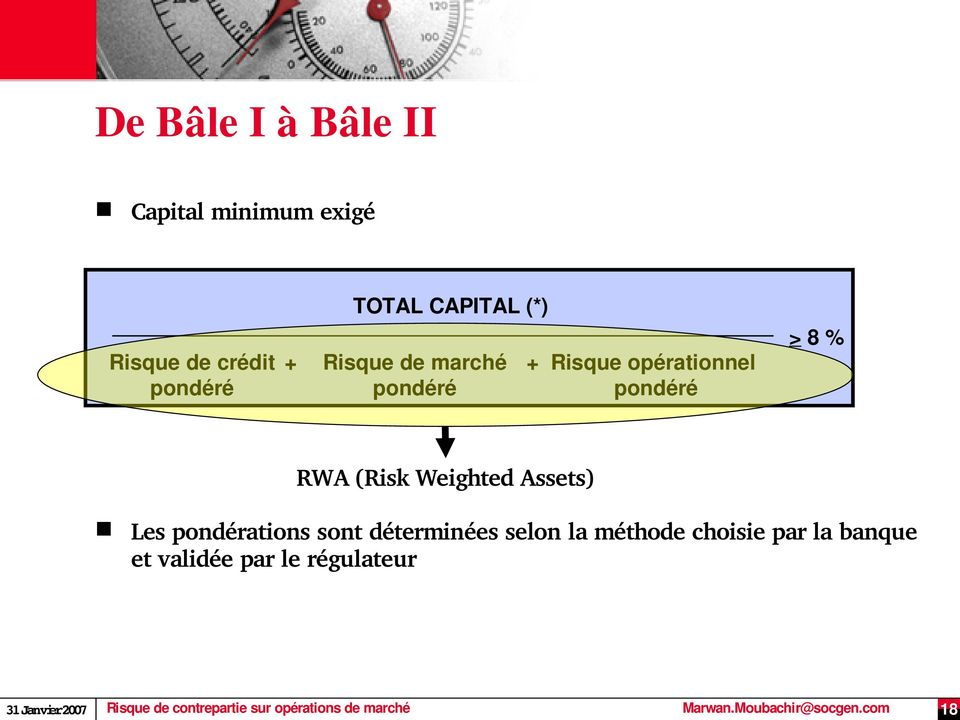 pondéré pondéré RWA (Risk Weighted Assets) Les pondérations sont
