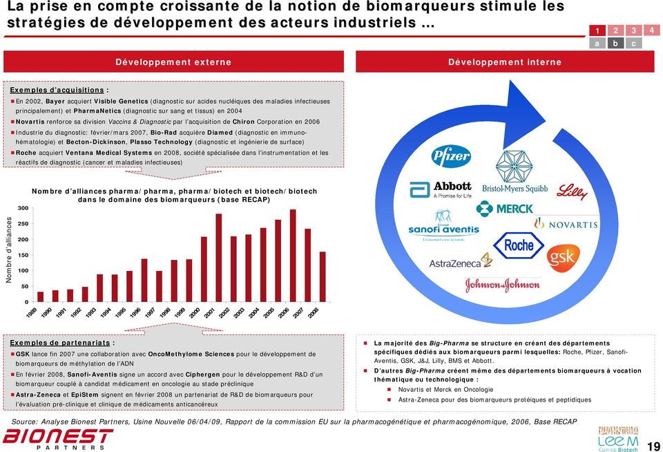 Diagnostic par l acquisition e Chiron Corporation en 2006 Inustrie u iagnostic: février/mars 2007, Bio-Ra acquière Diame (iagnostic en immunohématologie) et Becton-Dickinson, Plasso Technology