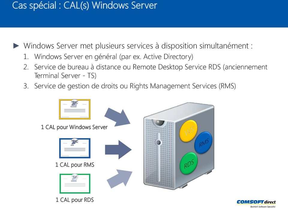 Service de bureau à distance ou Remote Desktop Service RDS (anciennement Terminal Server - TS) 3.