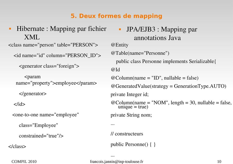"fr 10 @Entity JPA/EJB3 : Mapping par annotations Java @Table(name=""Personne"") @Id public class Personne implements Serializable{ @Column(name = ""ID"", nullable = false)"