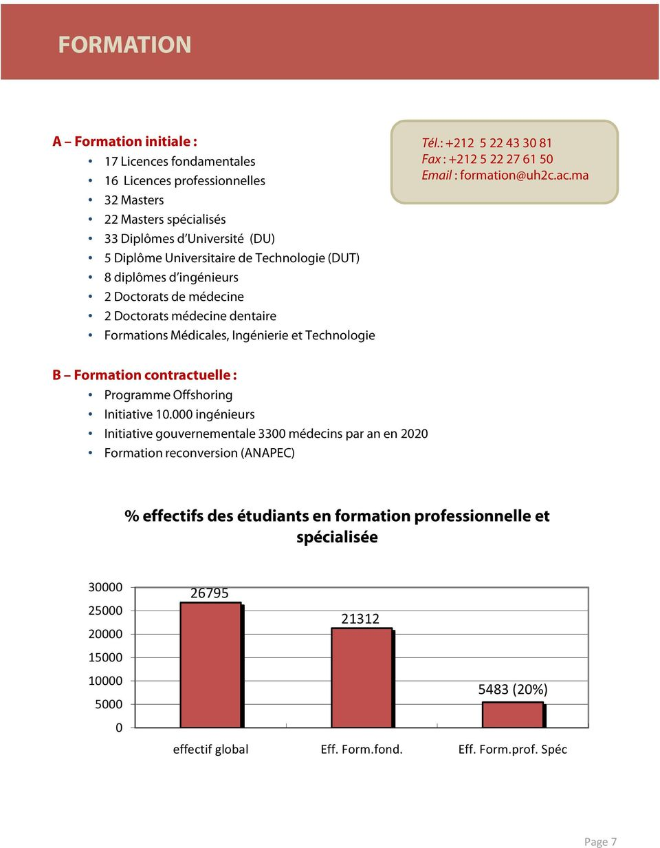 : +212 5 22 43 30 81 Fax : +212 5 22 27 61 50 Email : formation@uh2c.ac.ma B Formation contractuelle : Programme Offshoring Initiative 10.