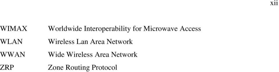 Access Wireless Lan Area Network