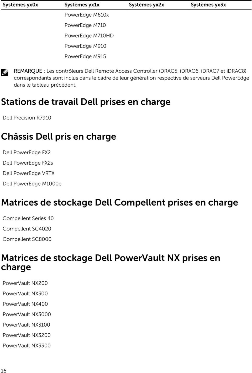 Stations de travail Dell prises en charge Dell Precision R7910 Châssis Dell pris en charge Dell PowerEdge FX2 Dell PowerEdge FX2s Dell PowerEdge VRTX Dell PowerEdge M1000e Matrices de stockage Dell