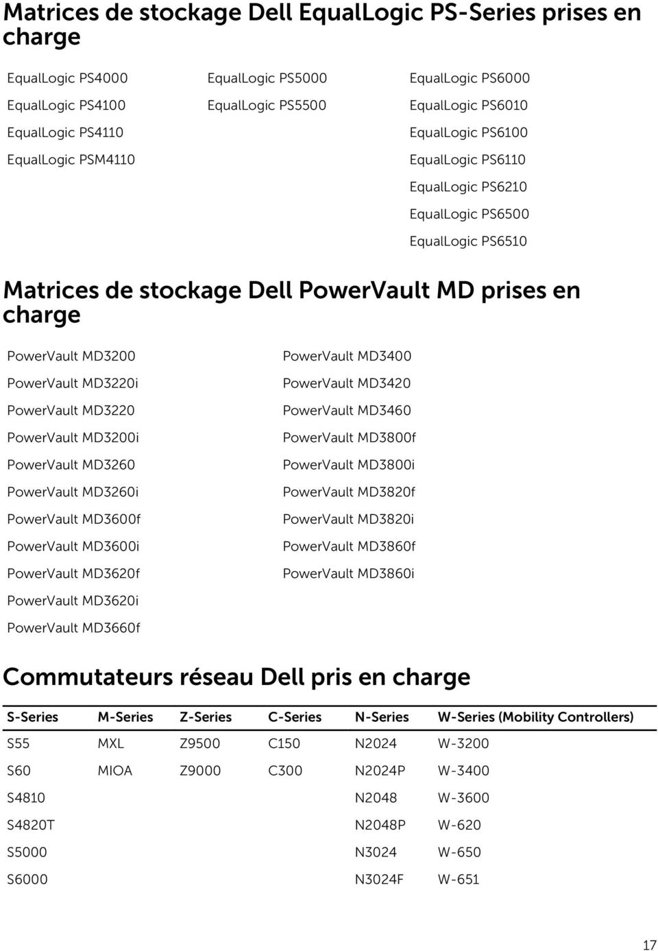 MD3220i PowerVault MD3220 PowerVault MD3200i PowerVault MD3260 PowerVault MD3260i PowerVault MD3600f PowerVault MD3600i PowerVault MD3620f PowerVault MD3400 PowerVault MD3420 PowerVault MD3460
