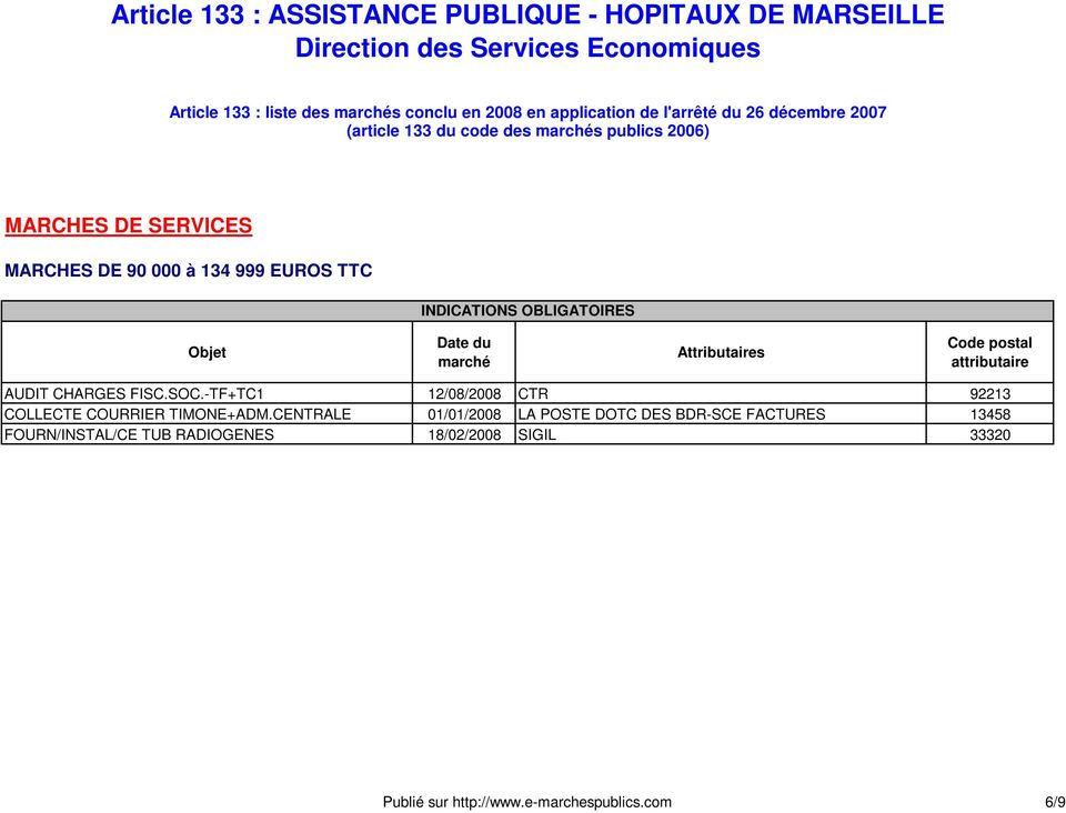 EUROS TTC INDICATIONS OBLIGATOIRES AUDIT CHARGES FISC.SOC.-TF+TC1 12/08/2008 CTR 92213 COLLECTE COURRIER TIMONE+ADM.