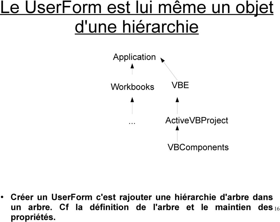 .. ActiveVBProject VBComponents Créer un UserForm c'est
