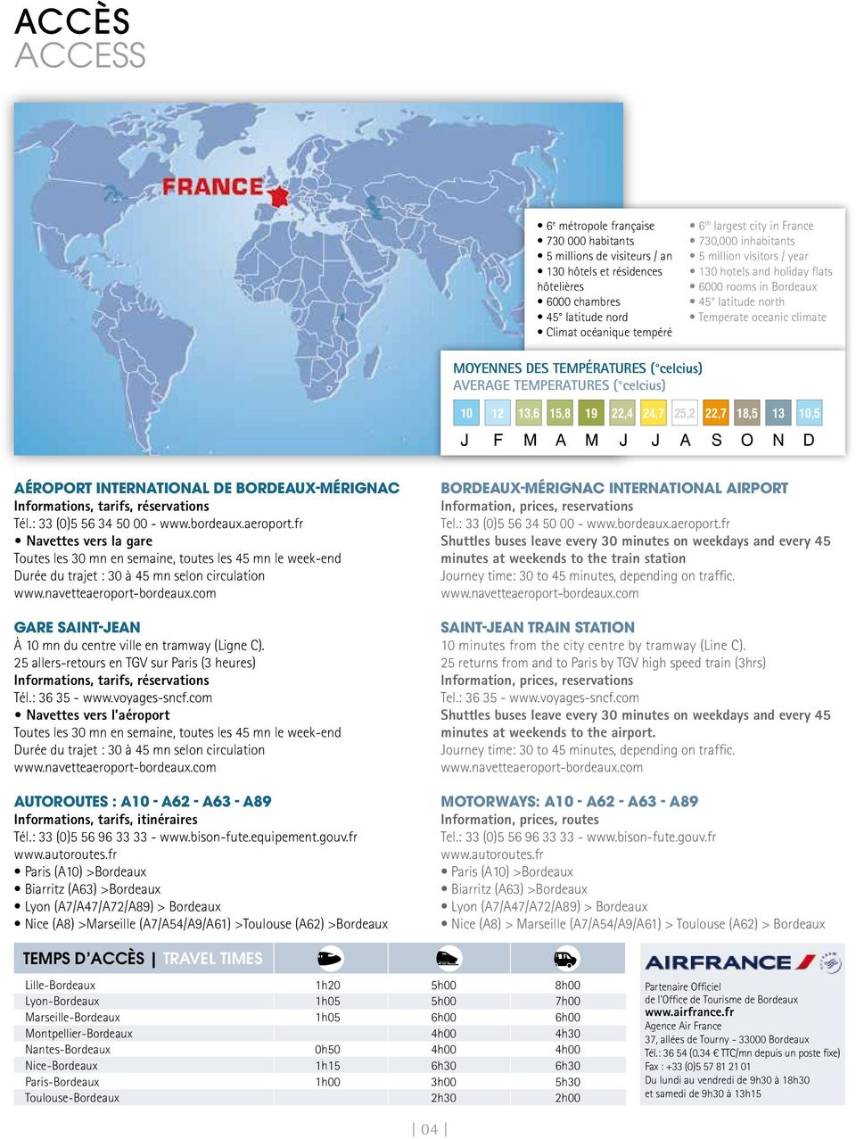 TEMPERATURES ( celcius) 10 12 13,6 15,8 19 22,4 24,7 25,2 22,7 18,5 13 10,5 J F M A M J J A S O N D AÉROPORT INTERNATIONAL DE BORDEAUX-MÉRIGNAC Informations, tarifs, réservations Tél.
