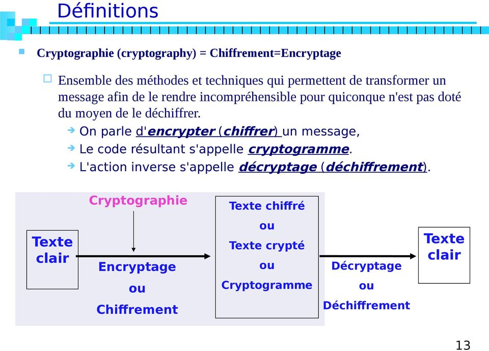 On parle d'encrypter (chiffrer) un message, Le code résultant s'appelle cryptogramme.
