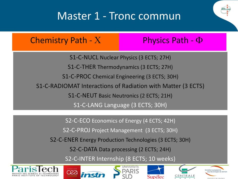 Neutronics (2 ECTS; 21H) S1-C-LANG Language (3 ECTS; 30H) S2-C-ECO Economics of Energy (4 ECTS; 42H) S2-C-PROJ Project Management (3