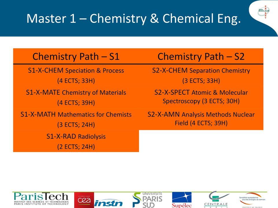 ECTS; 39H) S1-X-MATH Mathematics for Chemists (3 ECTS; 24H) Chemistry Path S2 S2-X-CHEM Separation
