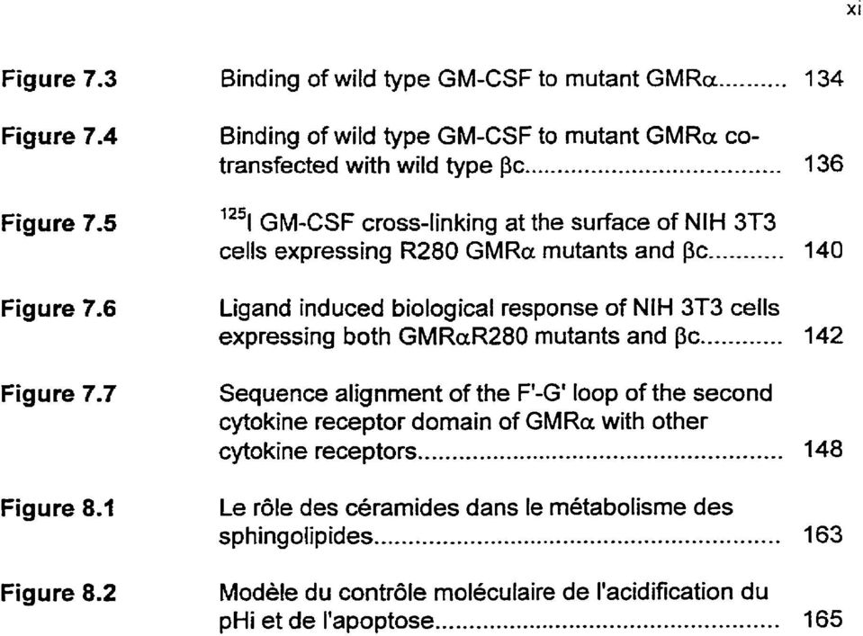 .. 136 12'1 GM-CSF cross-linking at the surface of NIH 3T3 cells expressing R280 GMRa mutants and pc.