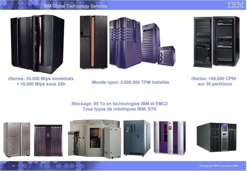 000 CPW sur 30 partitions Stockage: 85 To en