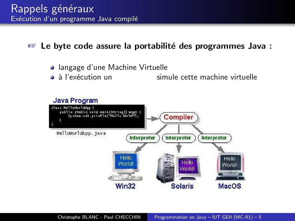 Machine Virtuelle à l exécution un simule cette machine virtuelle