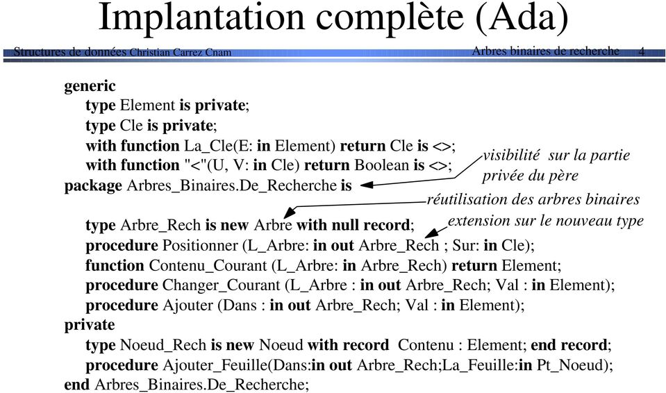De_Recherche is visibilité sur la partie privée du père réutilisation des arbres binaires extension sur le nouveau type type Arbre_Rech is new Arbre with null record; procedure Positionner (L_Arbre: