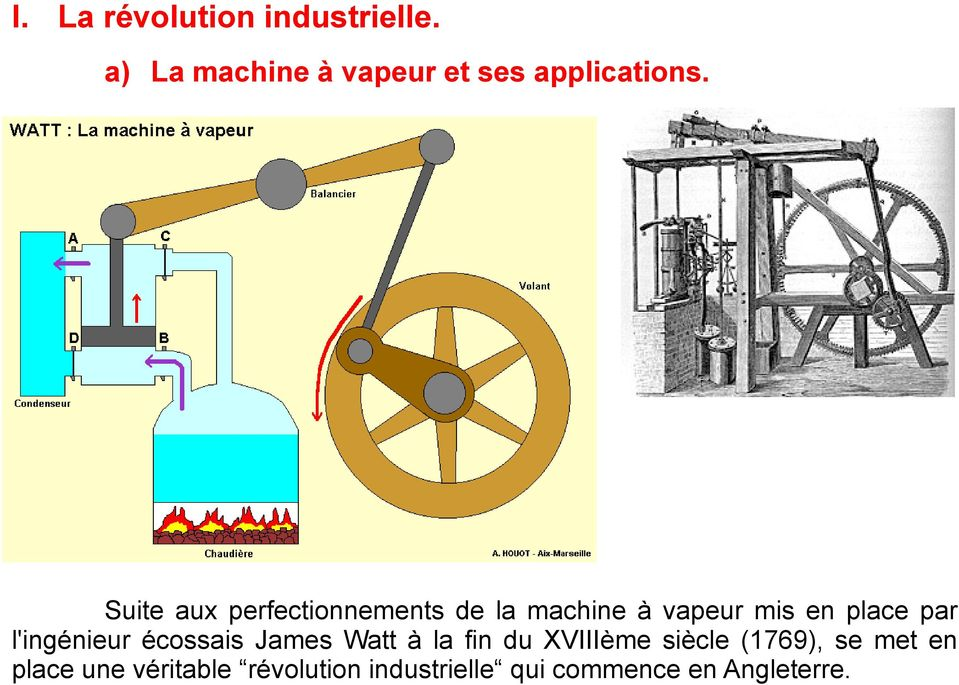 Suite aux perfectionnements de la machine à vapeur mis en place par