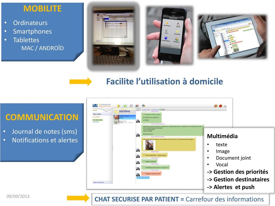 Multimédia texte Image Document joint Vocal -> Gestion des priorités -> Gestion