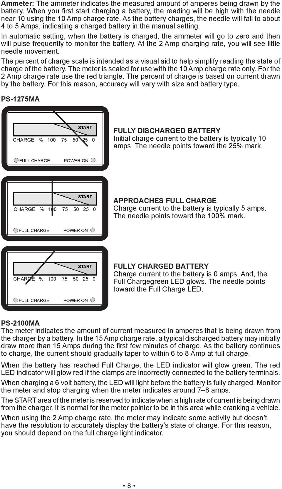 As the battery charges, the needle will fall to about 4 to 5 Amps, indicating a charged battery in the manual setting.