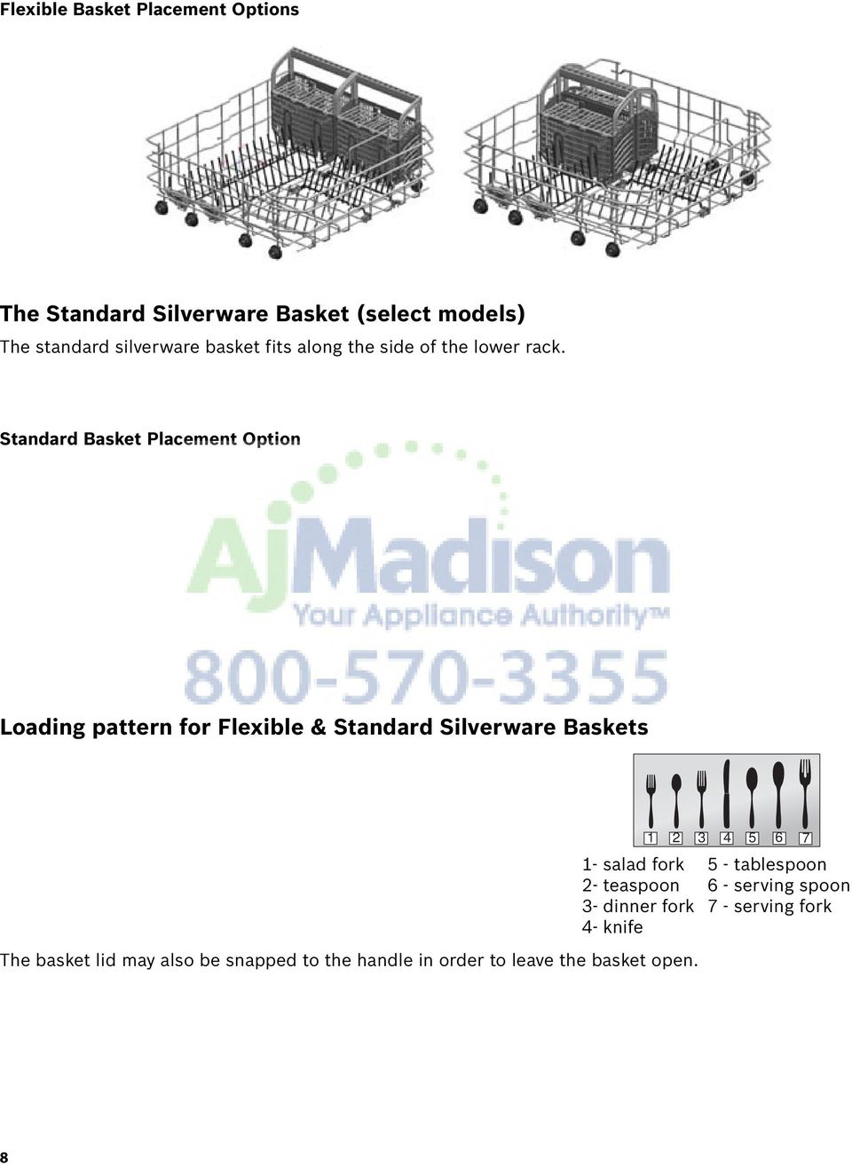 Standard Basket Placement Option Loading pattern for Flexible & Standard Silverware Baskets 1- salad fork 2-