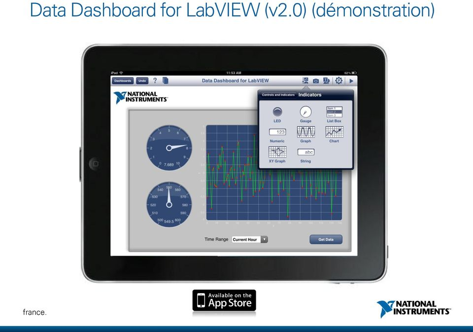 for LabVIEW