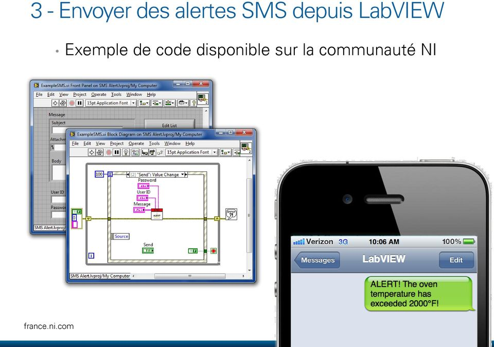 LabVIEW Exemple de