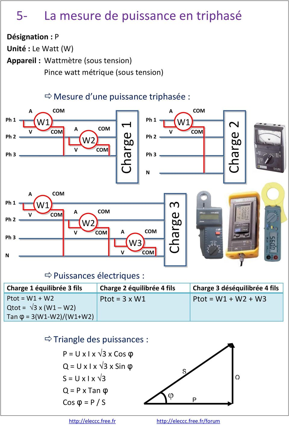 fils Charge 2 équilibrée 4 fils Charge 3 déséquilibrée 4 fils Ptot = W1 + W2 Ptot = 3 x W1 Ptot = W1 + W2 + W3 Qtot = 3 x (W1 W2) Tan φ