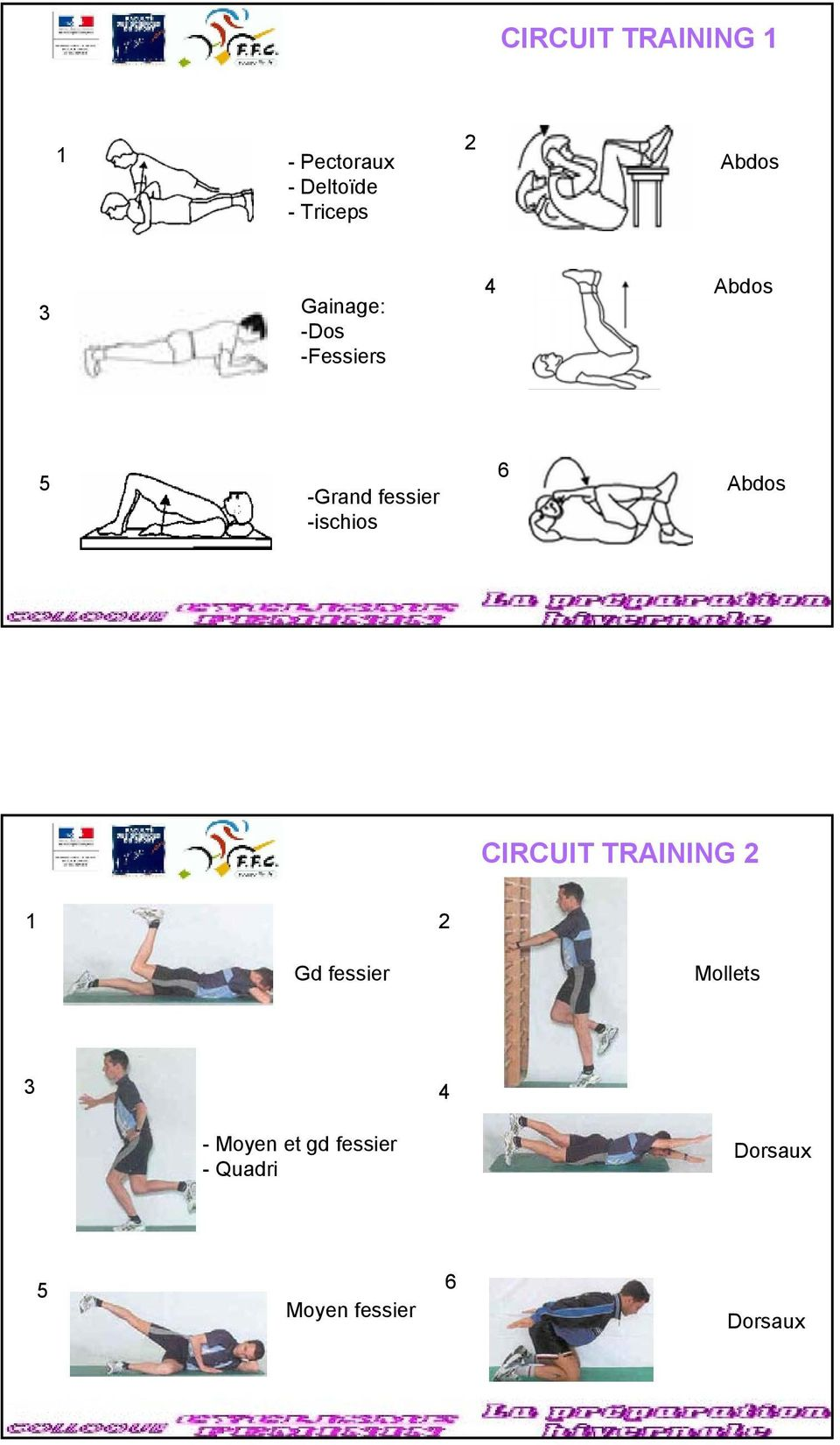 -ischios 6 Abdos CIRCUIT TRAINING 2 1 2 Gd fessier Mollets