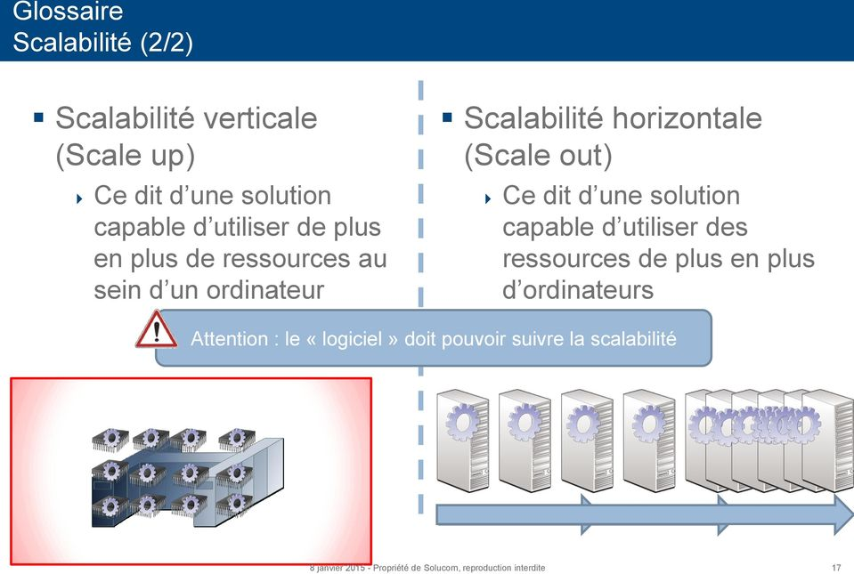 horizontale (Scale out) Ce dit d une solution capable d utiliser des ressources de