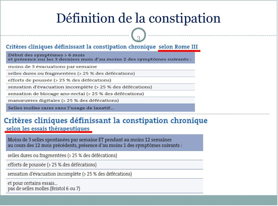 Constipation: physiopathologie et implications