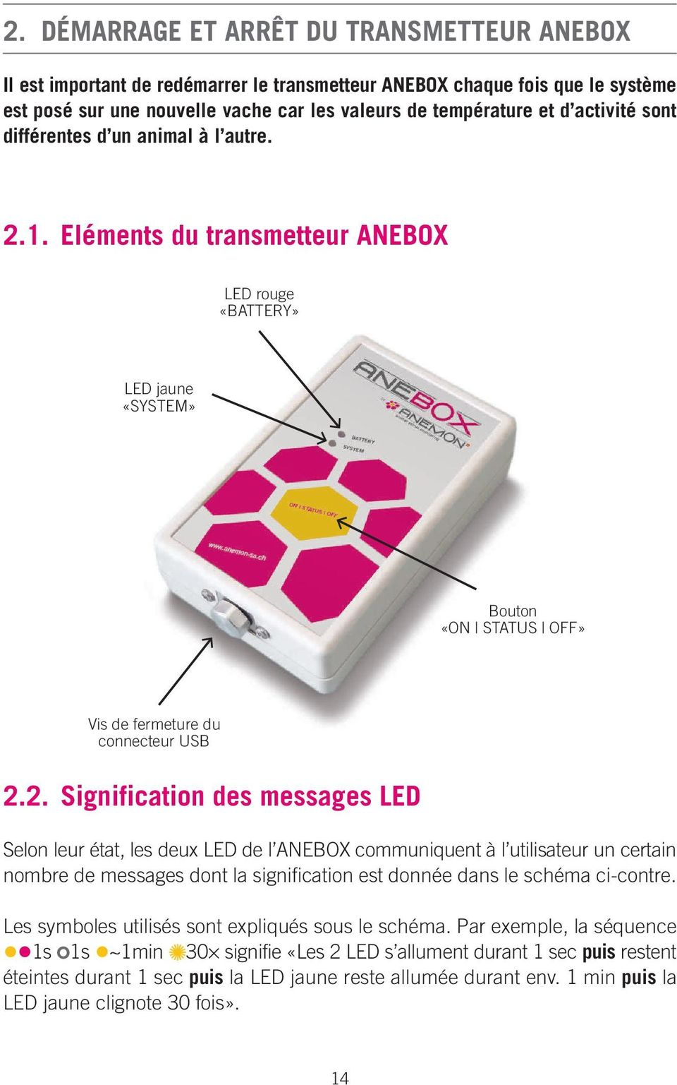 1. Eléments du transmetteur ANEBOX LED rouge «BATTERY» LED jaune «SYSTEM» Bouton «ON STATUS OFF» Vis de fermeture du connecteur USB 2.