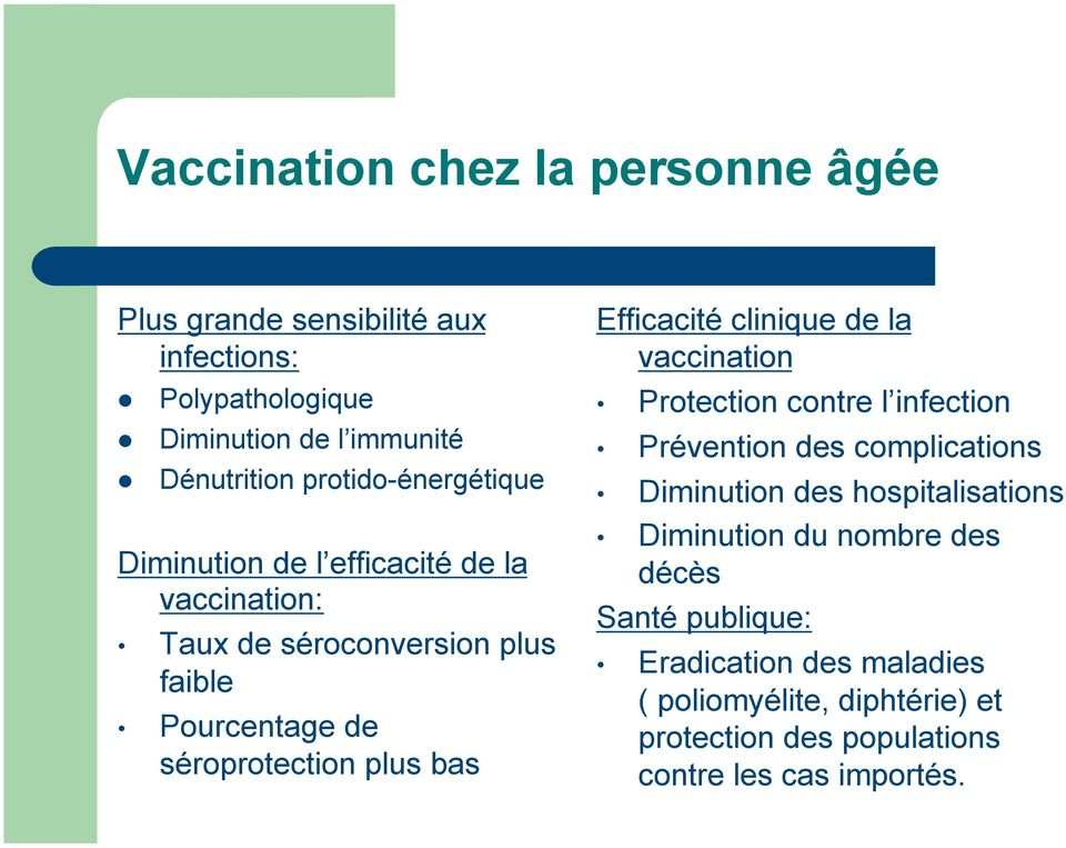 bas Efficacité clinique de la vaccination Protection contre l infection Prévention des complications Diminution des hospitalisations