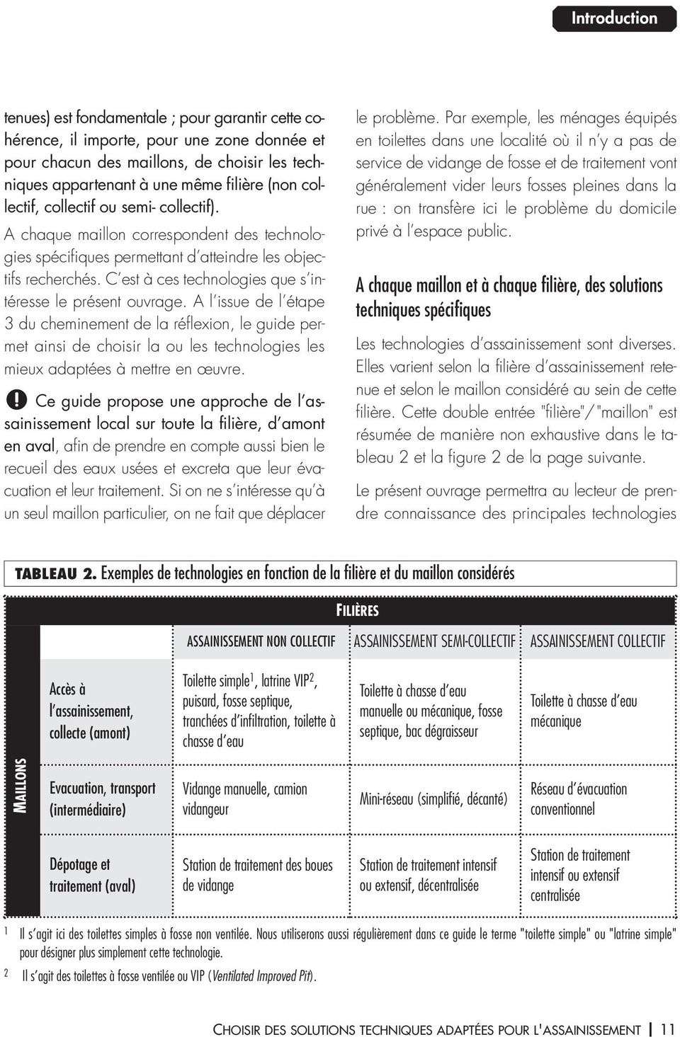 assainissement routier guide technique pdf