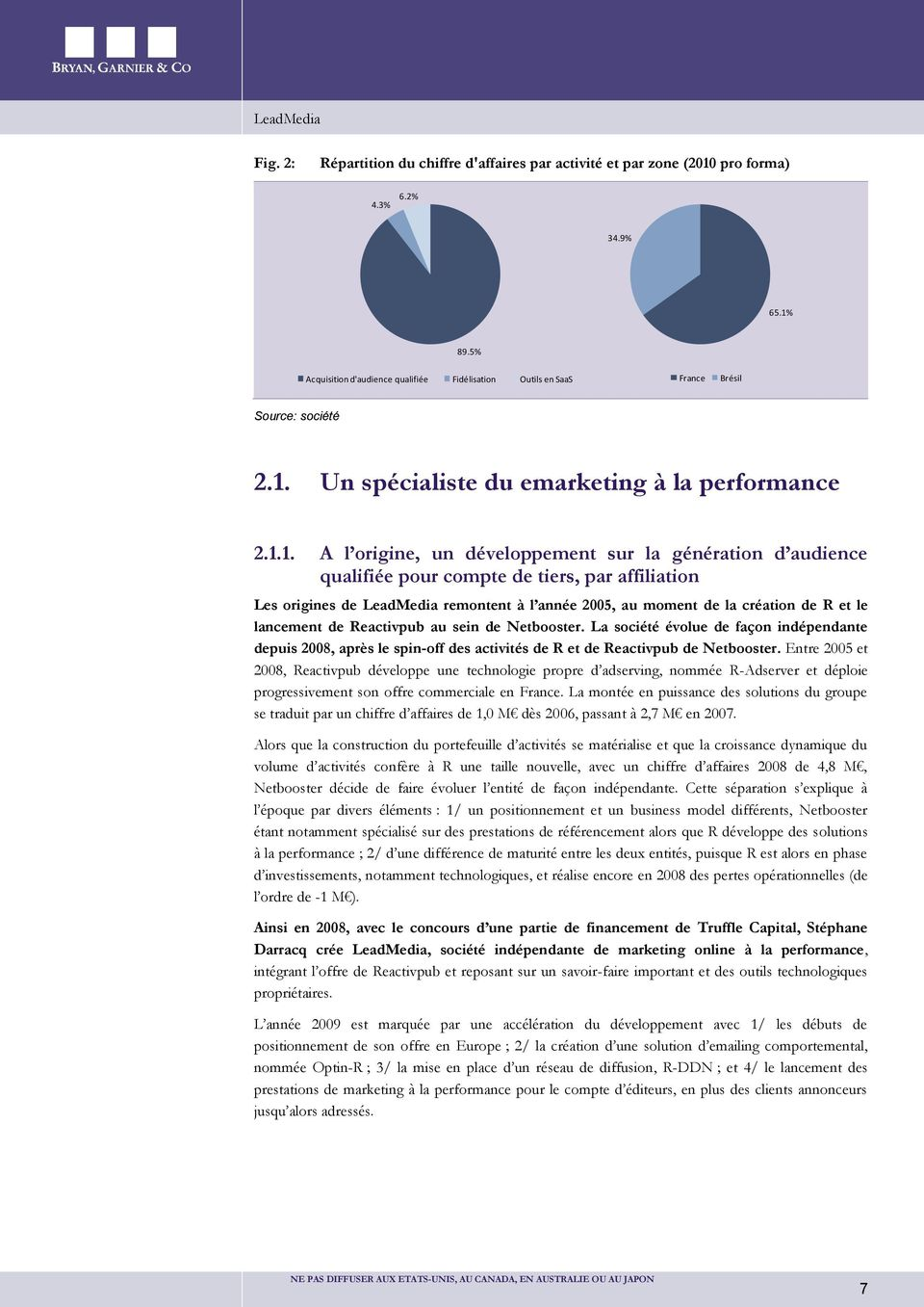 Un spécialiste du emarketing à la performance 2.1.