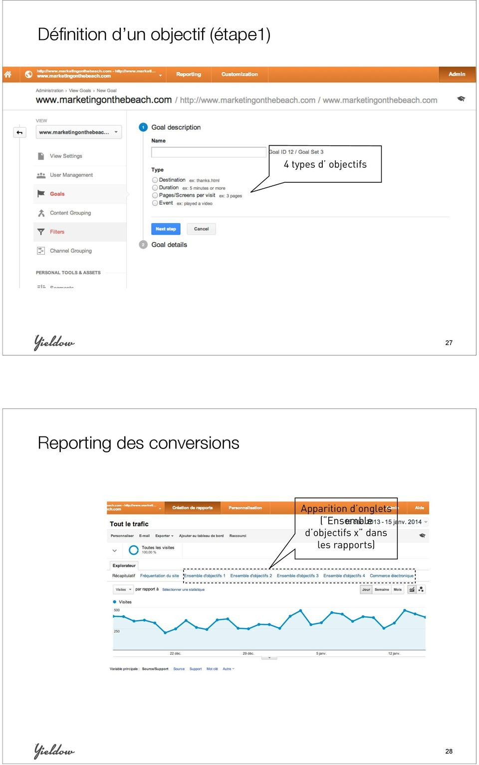27 Reporting des conversions
