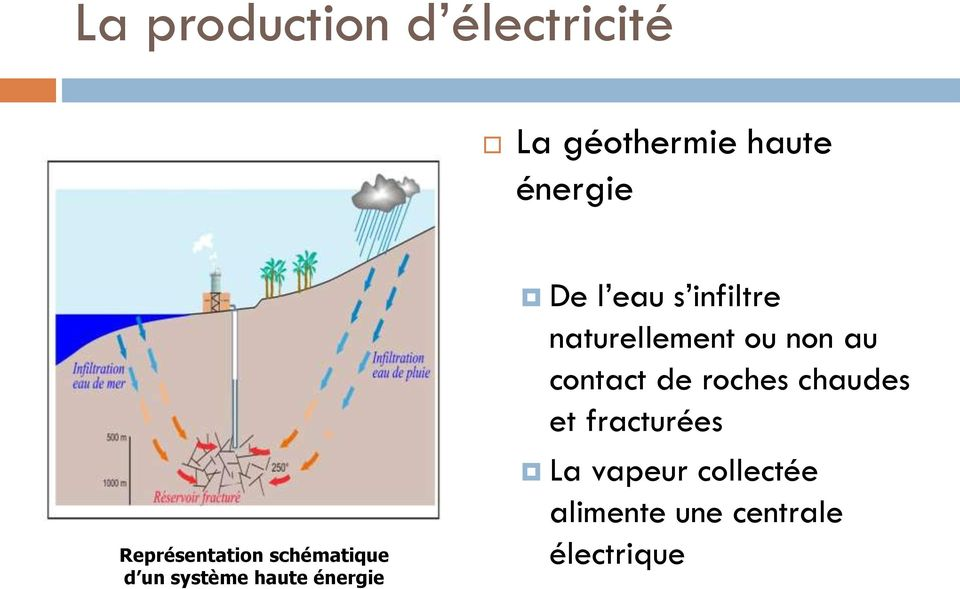 eau s infiltre naturellement ou non au contact de roches