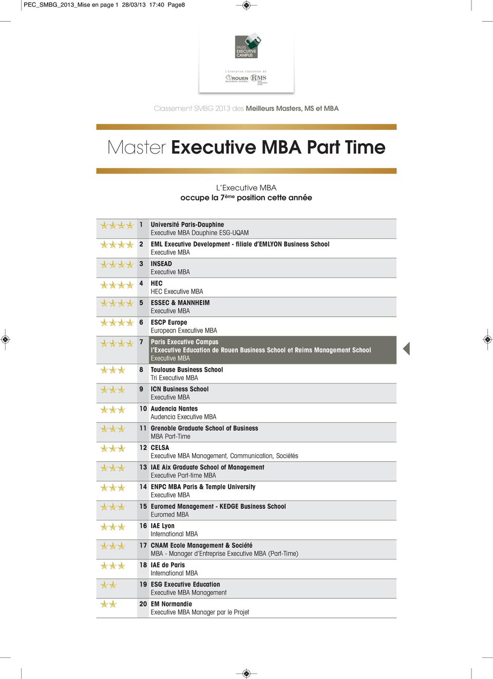 Graduate School of Business MBA Part-Time 12 CELSA Management, Communication, Sociétés 13 IAE Aix Graduate School of Management Executive Part-time MBA 14 ENPC MBA Paris & Temple University 15
