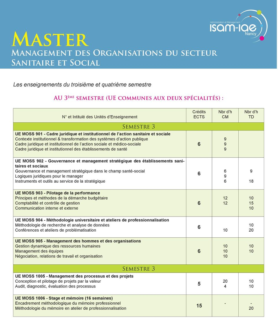 diplome universitaire management sante