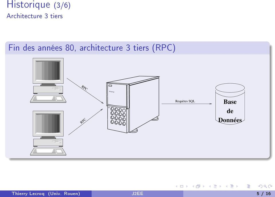(RPC) Primergy RPC Requètes SQL Base de