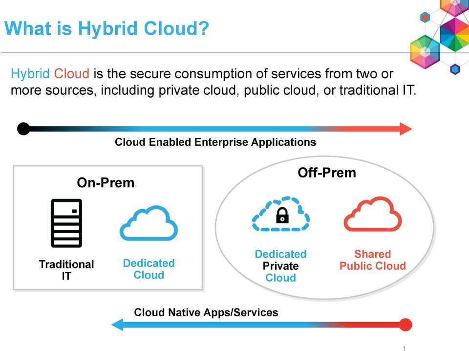 including private cloud, public cloud, or traditional IT.