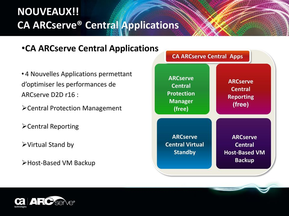 Applications permettant d optimiser les performances de ARCserve D2D r16 : Central Protection Management