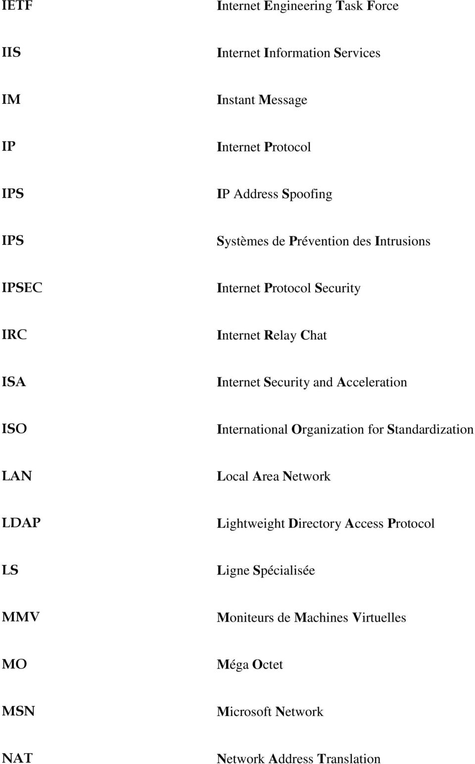 Security and Acceleration ISO International Organization for Standardization LAN Local Area Network LDAP Lightweight Directory