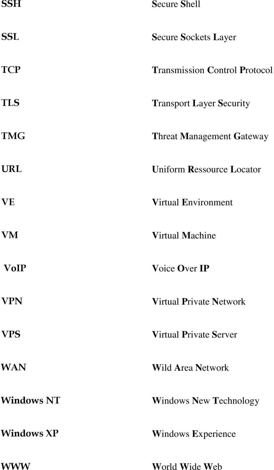 Virtual Machine VoIP Voice Over IP VPN Virtual Private Network VPS Virtual Private Server WAN